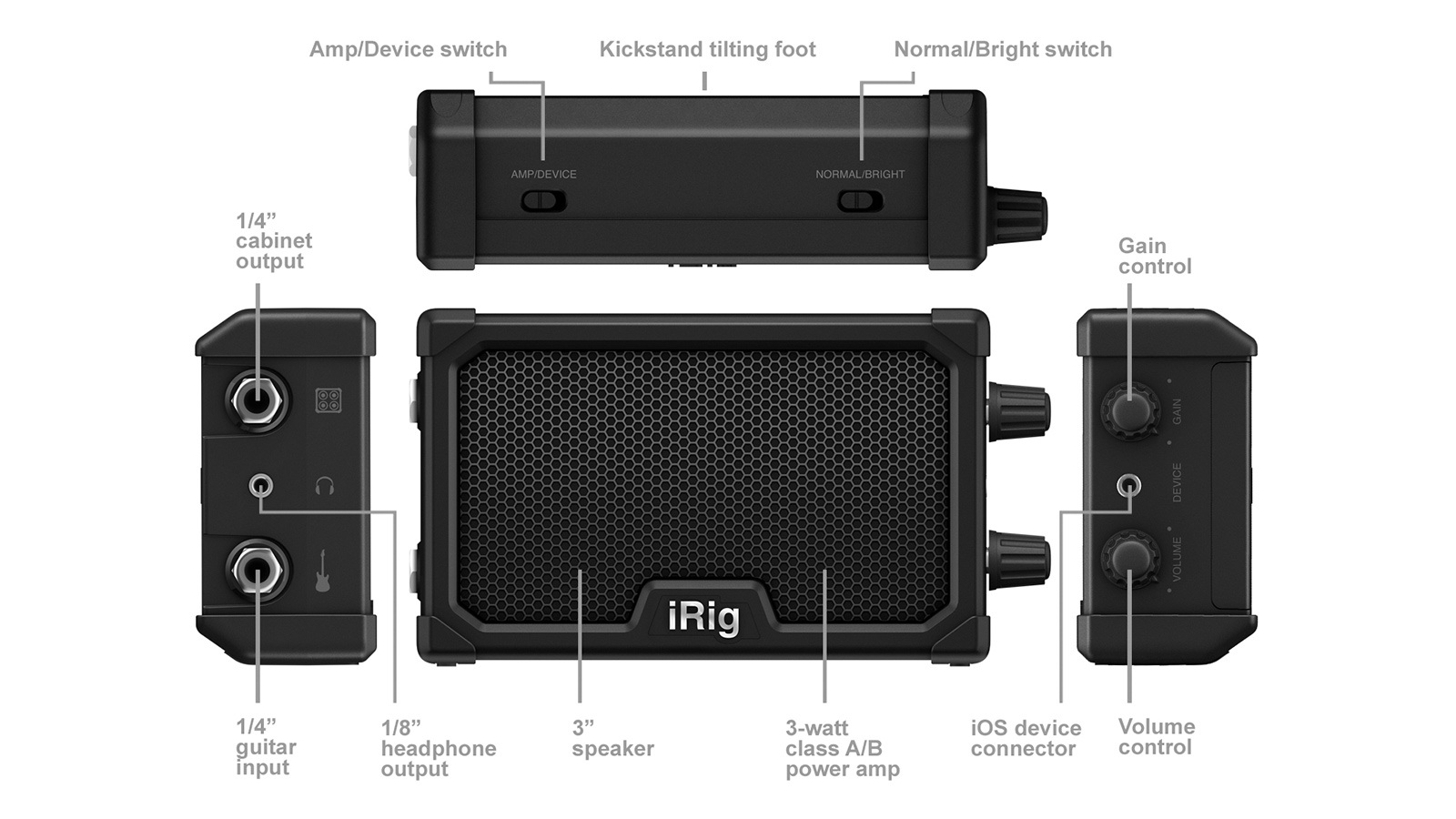 IK Multimedia iRig Nano Amp Black for iOS//iPhone//iPad